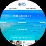 OTSオプションサイト