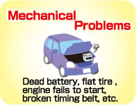 Mechanical Problems