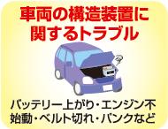 車両の構造装置に関するトラブル