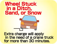 Wheel Stuck in a Ditch,Sand,or Snow