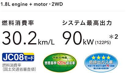 燃料消費率30.2km/L システム最高出力90kW(122PS)
