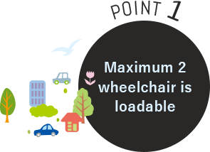 POINT1 Maximum 3 wheelchair is loadable