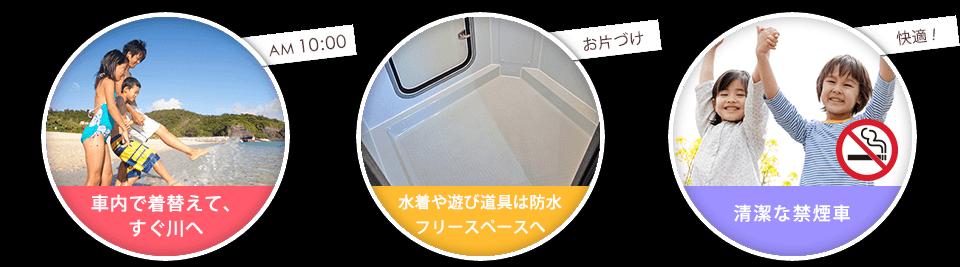 車内で着替えて、すぐ川へ・水着や遊び道具は防水フリースペースへ・清潔な禁煙車