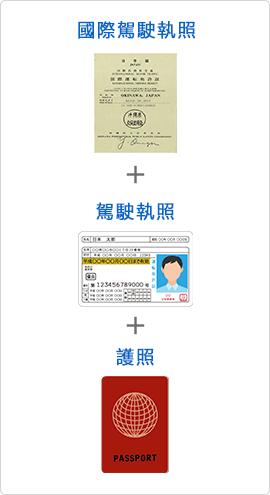 國際駕駛執照