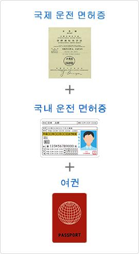 국제 운전 면허증
