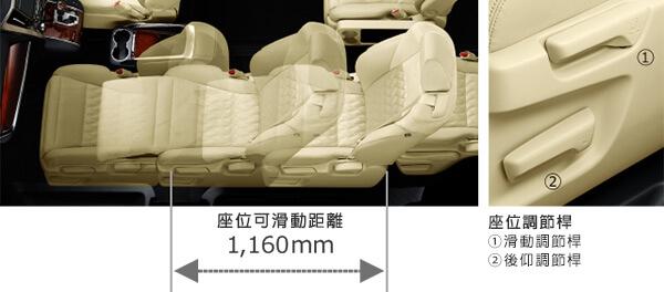 副駕駛座位最大可滑動1,160mm。