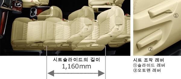 롱 슬라이드 레일 채택으로 최대 1,160mm의  조수석 슈퍼 롱 슬라이드가 가능하게 되었습니다.