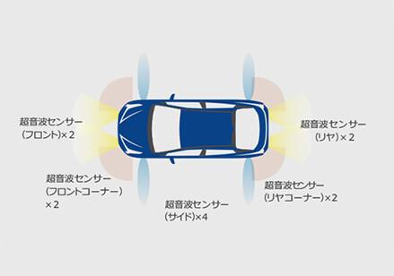 超音波センサー(フロント)×2 (フロントコーナー)×2 (サイド)×4 (リヤコーナー)×2 (リヤ)×2
