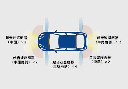 超音波感應器(車頭)×2 (車頭兩側)×2 (車身兩側)×4 (車尾兩側)×2 (車尾)×2
