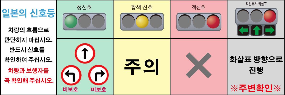 accident info