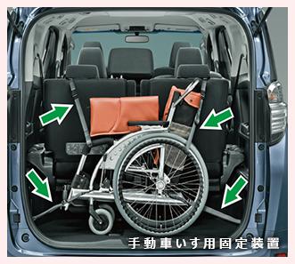 手動車いす用固定装置